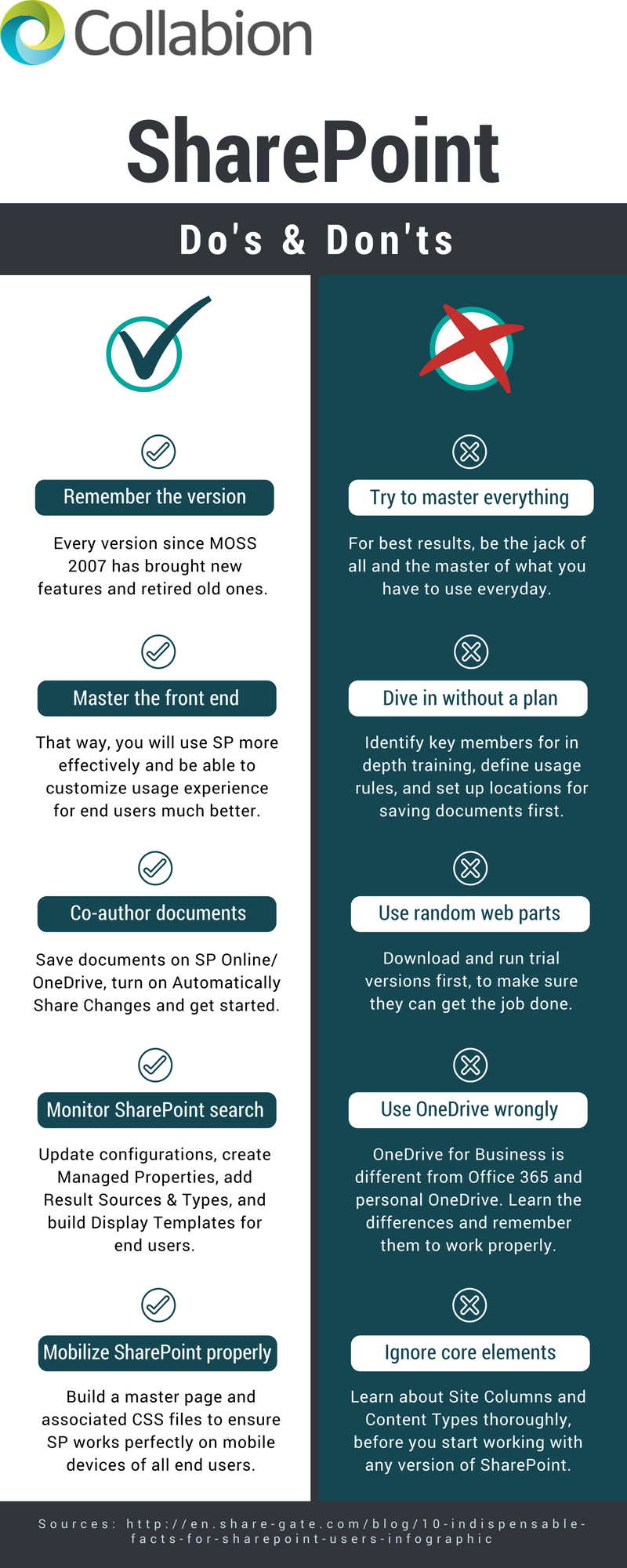 5 Do's and 5 Don'ts for SharePoint - Infographic