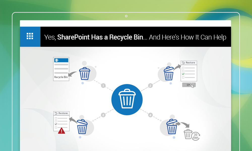 Yes, SharePoint Has a Recycle Bin and Here's How It Can Help